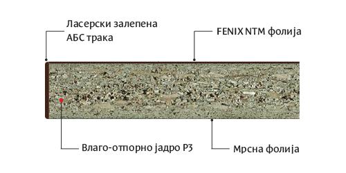 Пресек од плотна со Fenix фолија